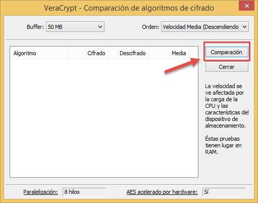 Comenzar Test Benchmark de Veracrypt