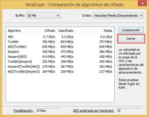 Resultados del test Benchmark de Veracrypt