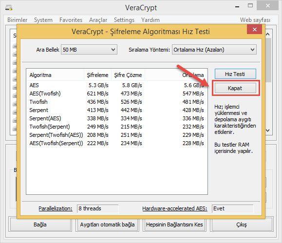 Veracrypt Benchmark-Test Sonuçlari